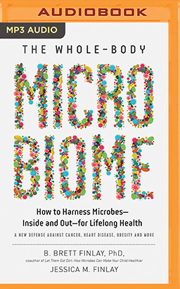 Whole-Body Microbiome, The
